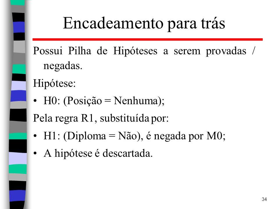 34 Encadeamento para trás Possui Pilha de Hipóteses a serem provadas / negadas.