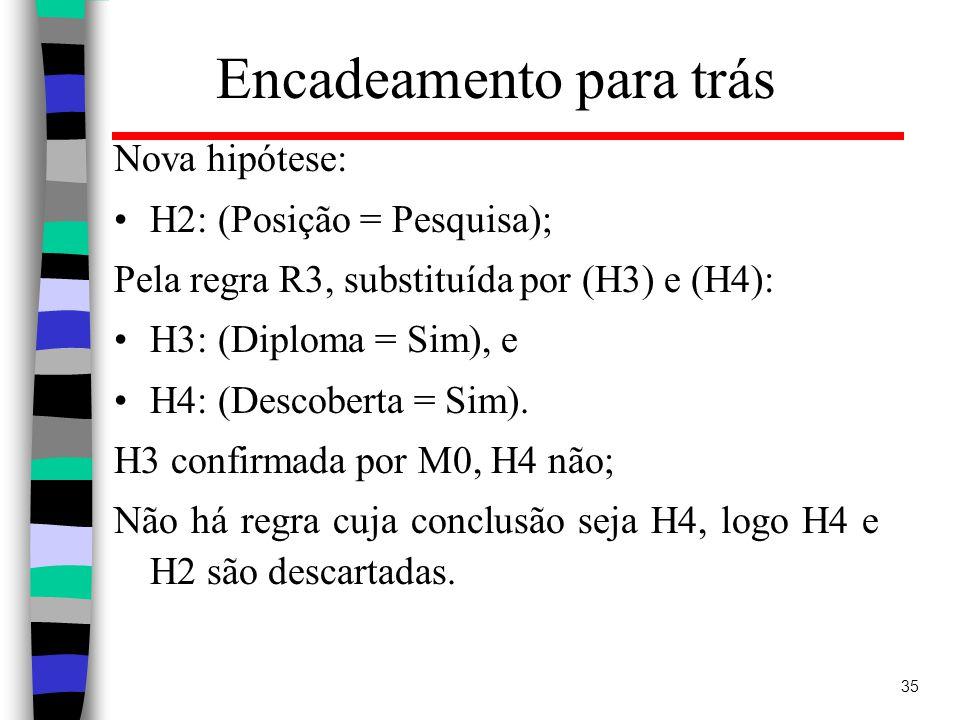 35 Encadeamento para trás Nova hipótese: H2: (Posição = Pesquisa); Pela regra R3, substituída por (H3) e (H4): H3: (Diploma = Sim), e H4: (Descoberta = Sim).
