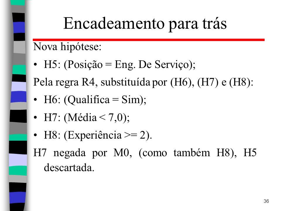 36 Encadeamento para trás Nova hipótese: H5: (Posição = Eng.