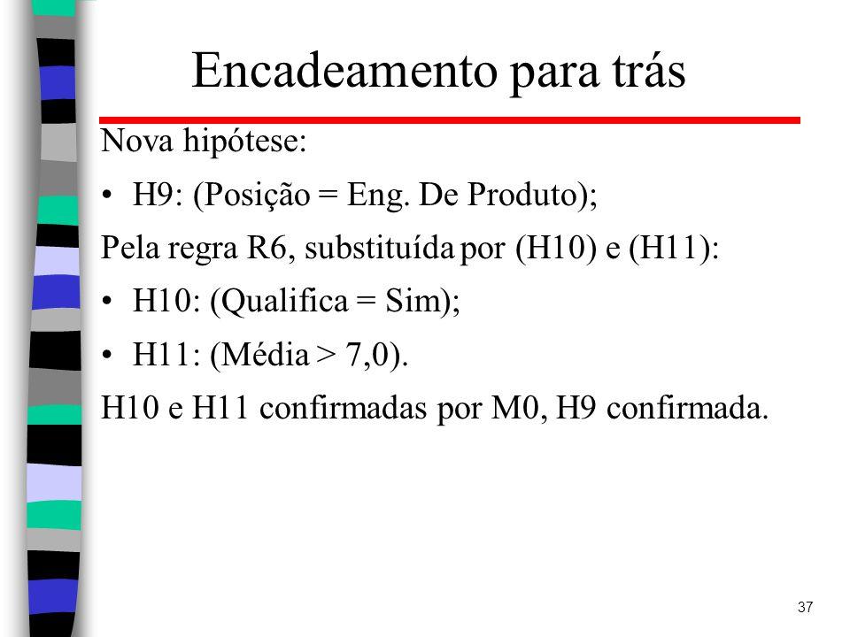 37 Encadeamento para trás Nova hipótese: H9: (Posição = Eng.