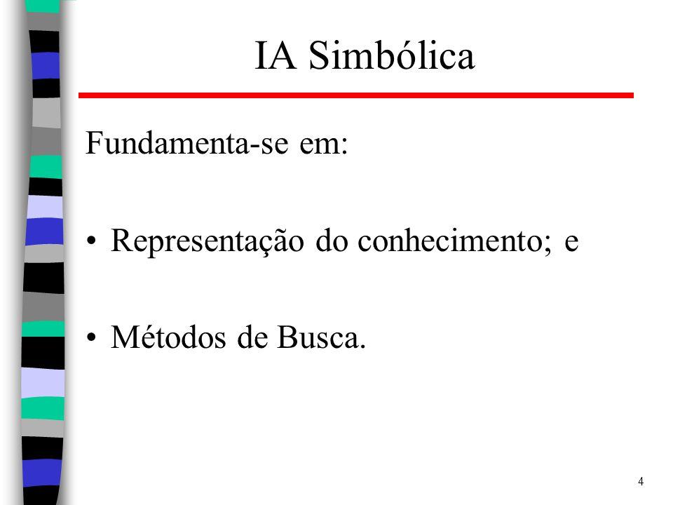 4 IA Simbólica Fundamenta-se em: Representação do conhecimento; e Métodos de Busca.