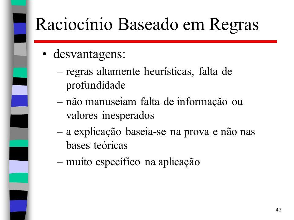 43 Raciocínio Baseado em Regras desvantagens: –regras altamente heurísticas, falta de profundidade –não manuseiam falta de informação ou valores inesperados –a explicação baseia-se na prova e não nas bases teóricas –muito específico na aplicação