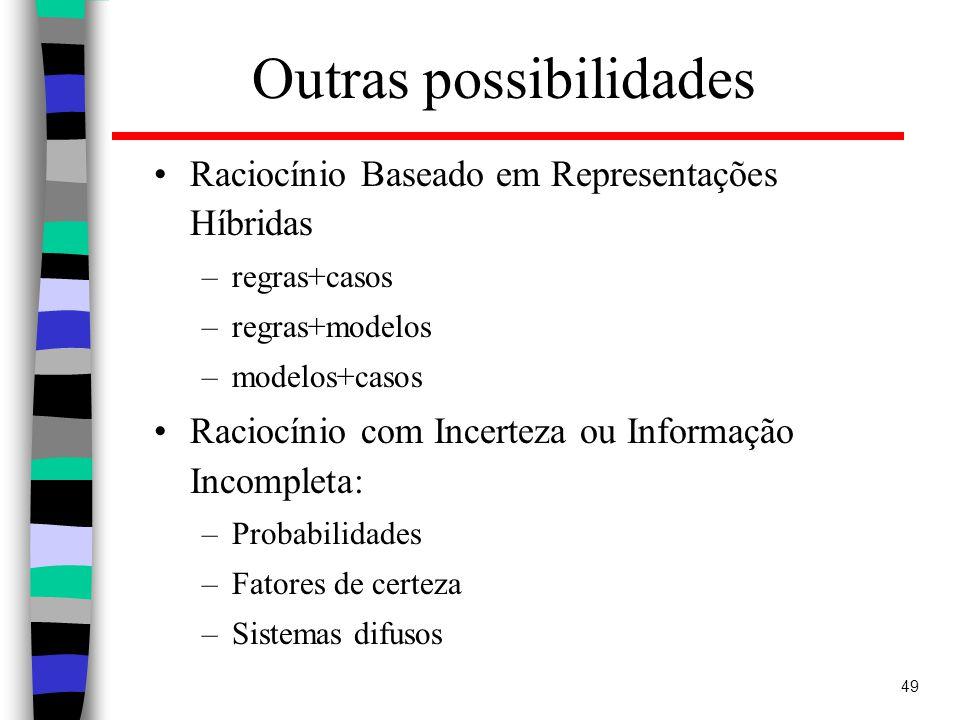 49 Outras possibilidades Raciocínio Baseado em Representações Híbridas –regras+casos –regras+modelos –modelos+casos Raciocínio com Incerteza ou Informação Incompleta: –Probabilidades –Fatores de certeza –Sistemas difusos