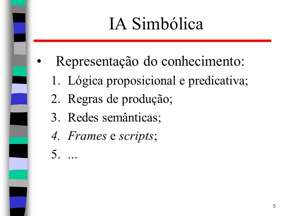 5 IA Simbólica Representação do conhecimento: 1.Lógica proposicional e predicativa; 2.Regras de produção; 3.Redes semânticas; 4.Frames e scripts; 5....