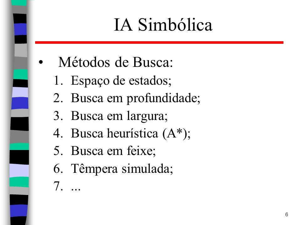 6 IA Simbólica Métodos de Busca: 1.Espaço de estados; 2.Busca em profundidade; 3.Busca em largura; 4.Busca heurística (A*); 5.Busca em feixe; 6.Têmpera simulada; 7....