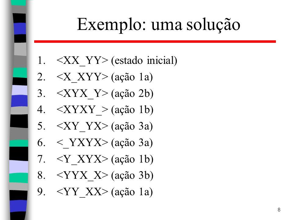 8 Exemplo: uma solução 1.(estado inicial) 2. (ação 1a) 3.