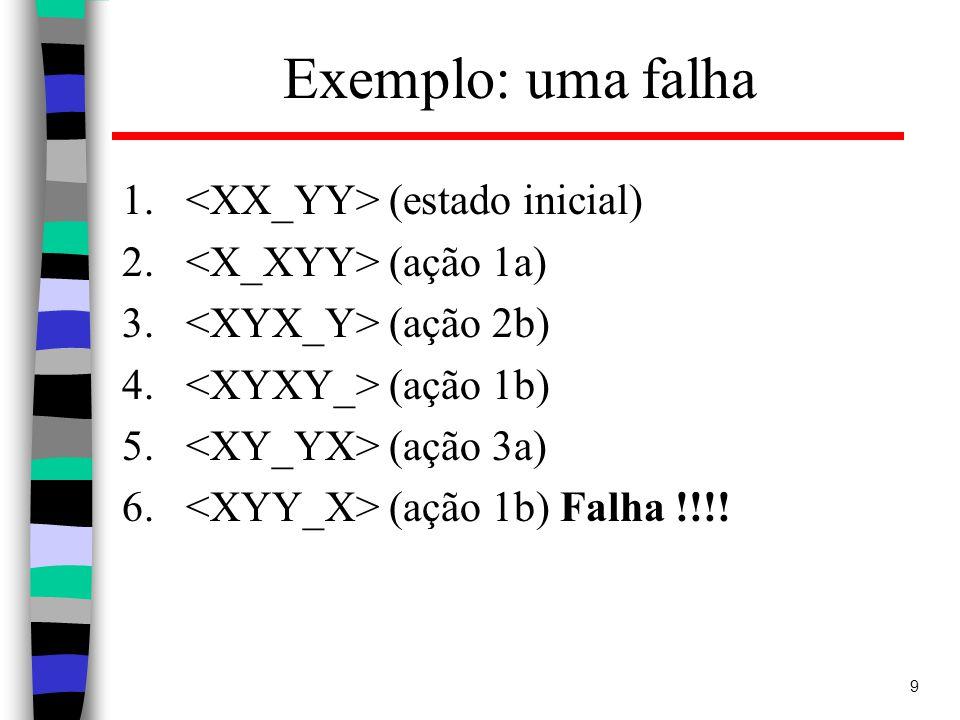 9 Exemplo: uma falha 1.(estado inicial) 2. (ação 1a) 3.
