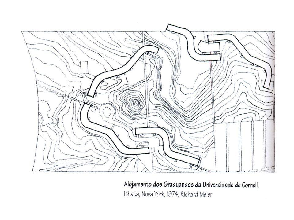Composições de Nove Quadrados: Um estudo da Bauhaus