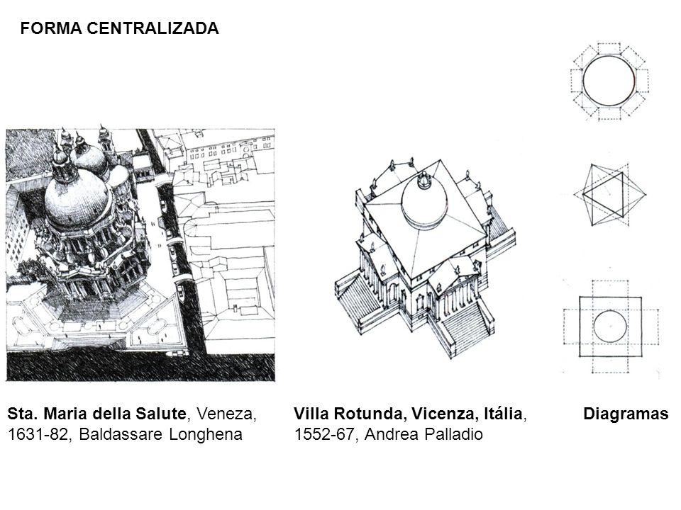 Sta. Maria della Salute, Veneza, 1631-82, Baldassare Longhena Villa Rotunda, Vicenza, Itália, 1552-67, Andrea Palladio Diagramas FORMA CENTRALIZADA