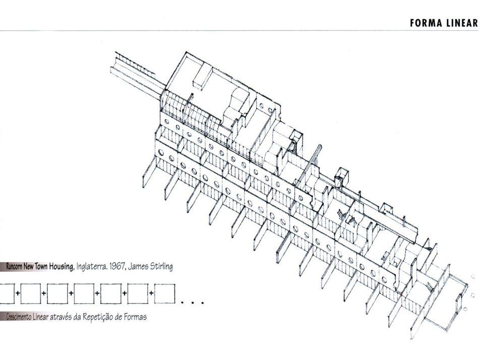 REFERÊNCIA: CHING, Francis D.K. Arquitetura: forma, espaço e ordem.