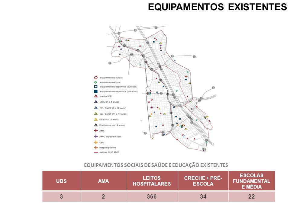 UBSAMA LEITOS HOSPITALARES CRECHE + PRÉ- ESCOLA ESCOLAS FUNDAMENTAL E MÉDIA 323663422 EQUIPAMENTOS SOCIAIS DE SAÚDE E EDUCAÇÃO EXISTENTES EQUIPAMENTOS