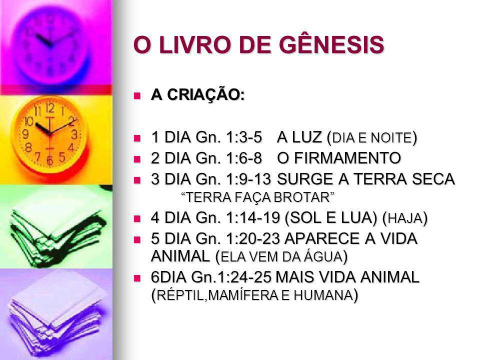 O LIVRO DE GÊNESIS A CRIAÇÃO: A CRIAÇÃO: 1 DIA Gn. 1:3-5A LUZ ( DIA E NOITE ) 1 DIA Gn. 1:3-5A LUZ ( DIA E NOITE ) 2 DIA Gn. 1:6-8O FIRMAMENTO 2 DIA G
