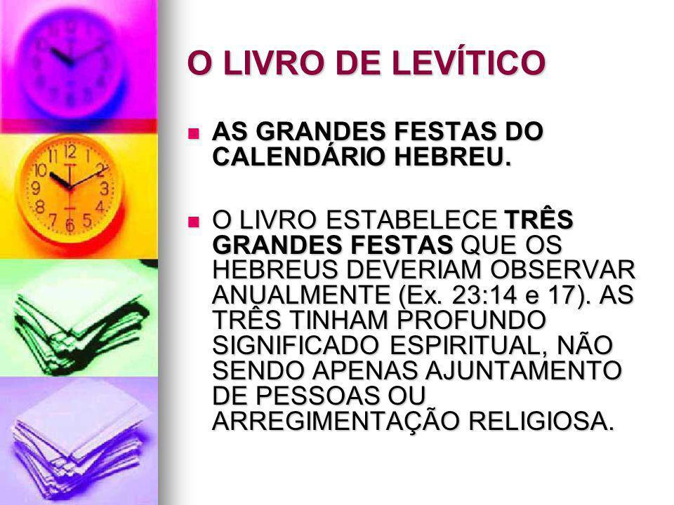 O LIVRO DE LEVÍTICO AS GRANDES FESTAS DO CALENDÁRIO HEBREU. AS GRANDES FESTAS DO CALENDÁRIO HEBREU. O LIVRO ESTABELECE TRÊS GRANDES FESTAS QUE OS HEBR