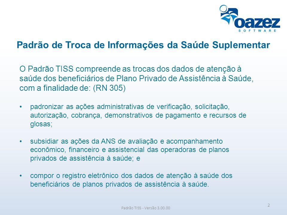 Padrão de Troca de Informações da Saúde Suplementar Agentes de troca dos dados Padrão TISS - Versão 3.00.00 ANS PRESTADOR CONTRATANTE INDIVIDUAL CONTRATANTE POR ADESÃO CONTRATANTE EMPRESARIAL BENEFICIÁRIO OPERADORA 3