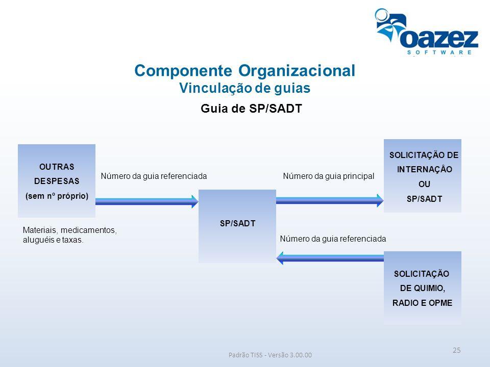 Padrão TISS - Versão 3.00.00 Guia de SP/SADT Componente Organizacional Vinculação de guias SP/SADT SOLICITAÇÃO DE QUIMIO, RADIO E OPME SOLICITAÇÃO DE