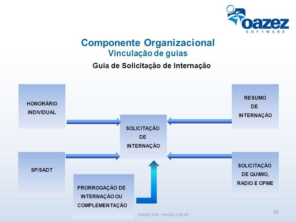 Padrão TISS - Versão 3.00.00 Guia de Solicitação de Internação Componente Organizacional Vinculação de guias SOLICITAÇÃO DE INTERNAÇÂO SOLICITAÇÃO DE