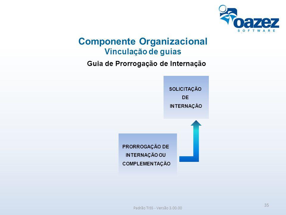Padrão TISS - Versão 3.00.00 Guia de Prorrogação de Internação Componente Organizacional Vinculação de guias SOLICITAÇÃO DE INTERNAÇÂO PRORROGAÇÃO DE