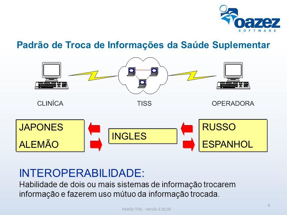 Padrão TISS - Versão 3.00.00 Guia de Prorrogação de Internação Componente Organizacional Vinculação de guias SOLICITAÇÃO DE INTERNAÇÂO PRORROGAÇÃO DE INTERNAÇÃO OU COMPLEMENTAÇÃO 35