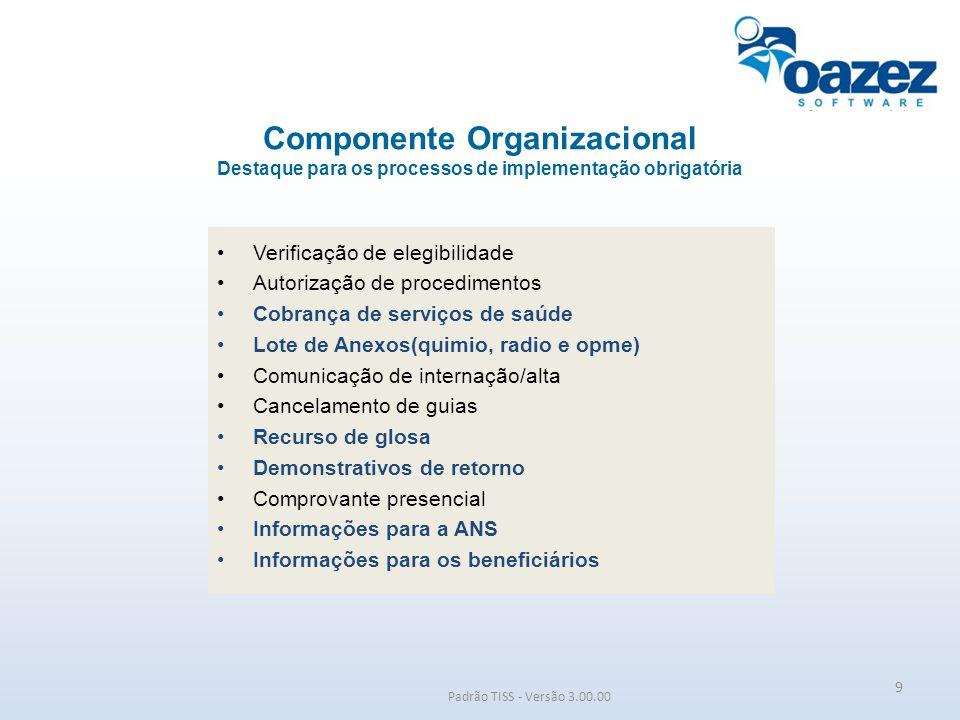 Padrão TISS - Versão 3.00.00 Componente Organizacional Destaque para os processos de implementação obrigatória Verificação de elegibilidade Autorizaçã