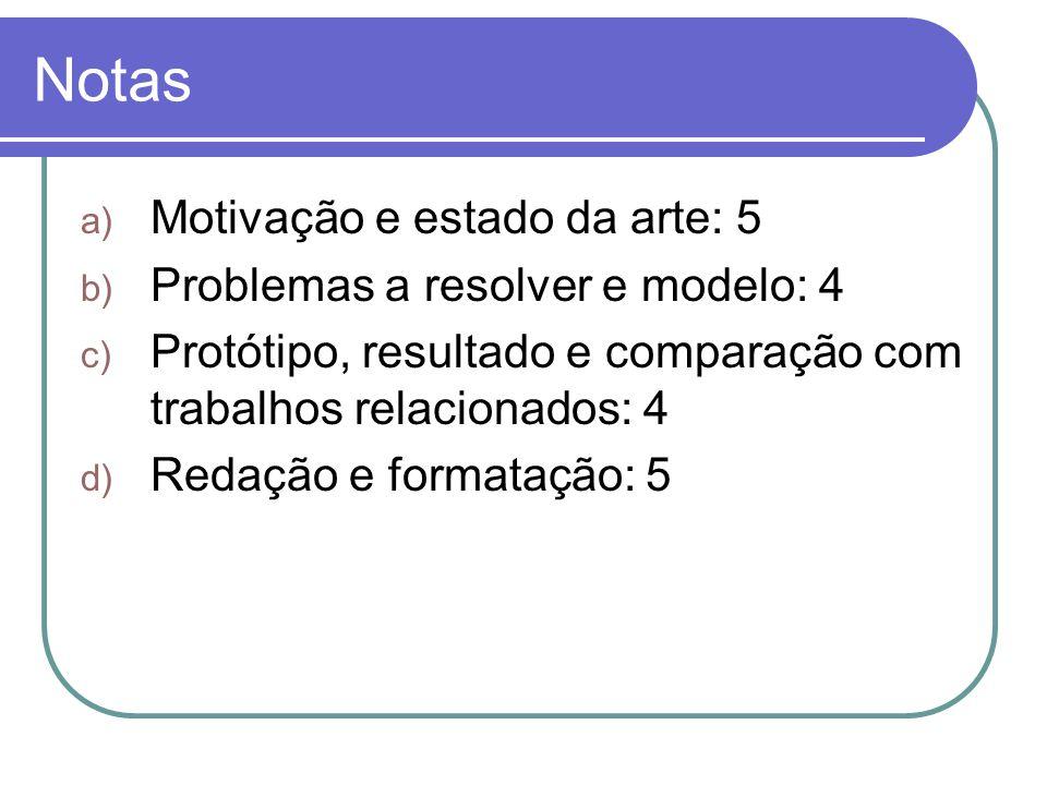 Notas a) Motivação e estado da arte: 5 b) Problemas a resolver e modelo: 4 c) Protótipo, resultado e comparação com trabalhos relacionados: 4 d) Redaç