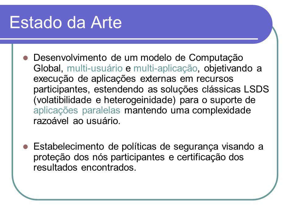 Estado da Arte Desenvolvimento de um modelo de Computação Global, multi-usuário e multi-aplicação, objetivando a execução de aplicações externas em re