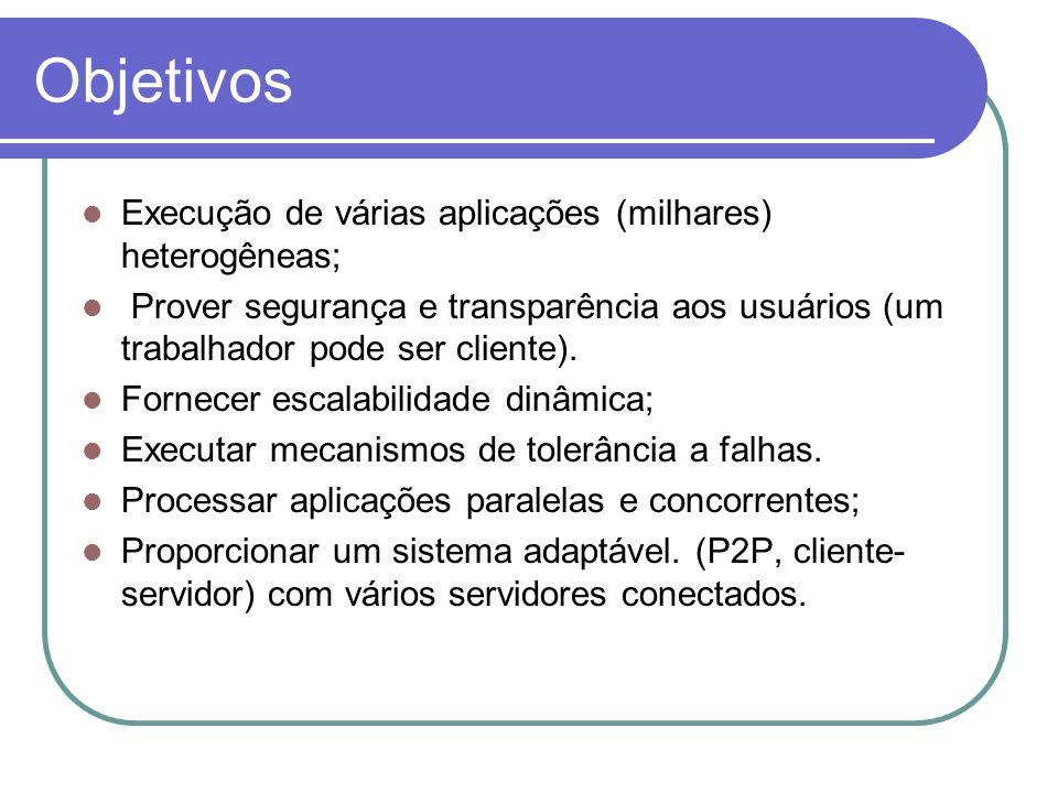 Objetivos Execução de várias aplicações (milhares) heterogêneas; Prover segurança e transparência aos usuários (um trabalhador pode ser cliente). Forn