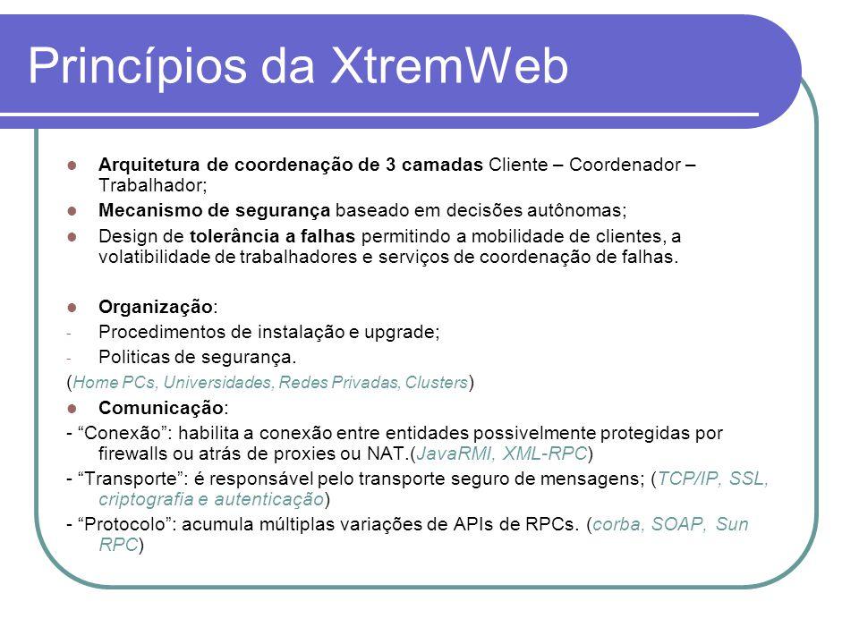 Princípios da XtremWeb Arquitetura de coordenação de 3 camadas Cliente – Coordenador – Trabalhador; Mecanismo de segurança baseado em decisões autônomas; Design de tolerância a falhas permitindo a mobilidade de clientes, a volatibilidade de trabalhadores e serviços de coordenação de falhas.