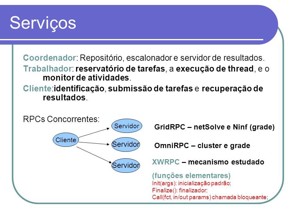Serviços Coordenador: Repositório, escalonador e servidor de resultados. Trabalhador: reservatório de tarefas, a execução de thread, e o monitor de at
