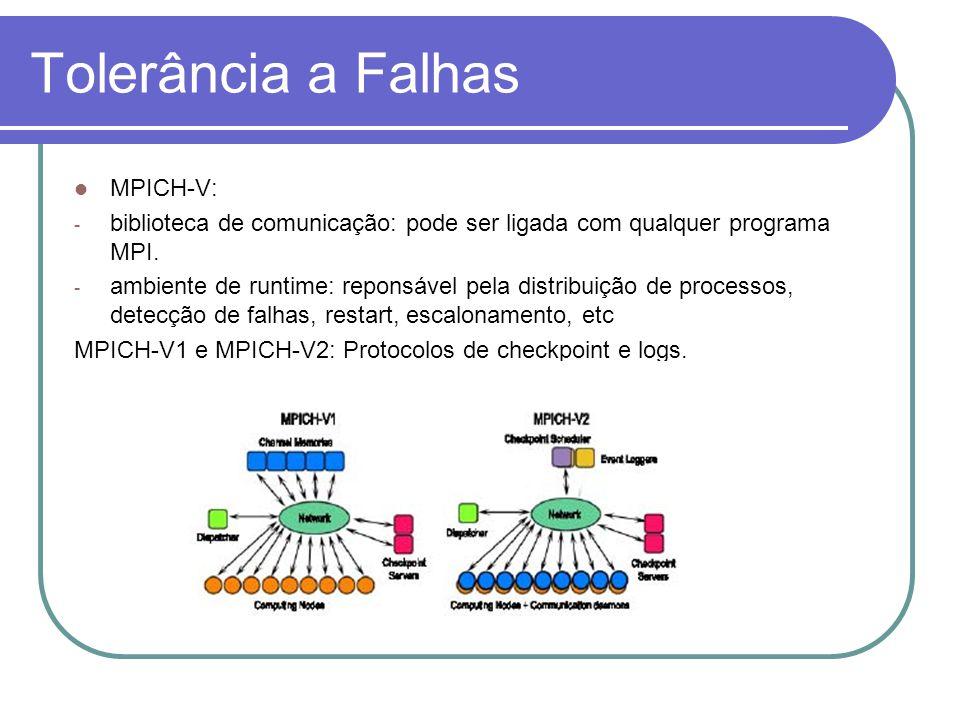 Tolerância a Falhas MPICH-V: - biblioteca de comunicação: pode ser ligada com qualquer programa MPI. - ambiente de runtime: reponsável pela distribuiç