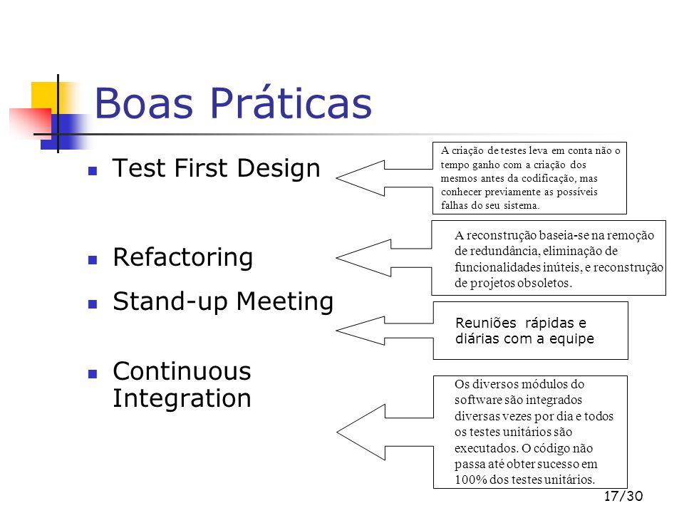 17/30 Boas Práticas Test First Design Refactoring Stand-up Meeting Continuous Integration A criação de testes leva em conta não o tempo ganho com a criação dos mesmos antes da codificação, mas conhecer previamente as possíveis falhas do seu sistema.