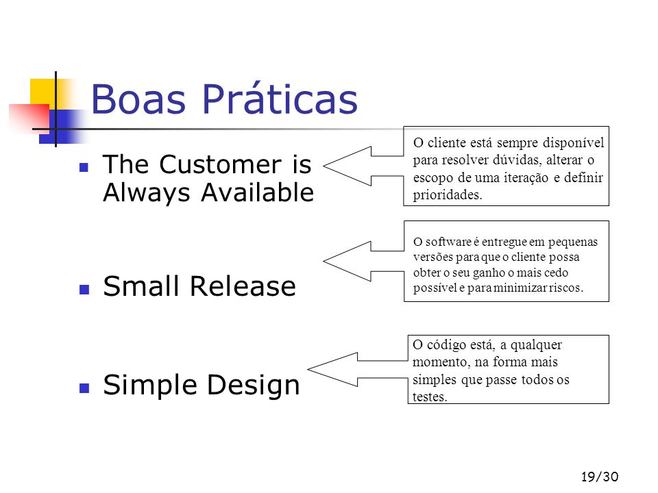 19/30 Boas Práticas The Customer is Always Available Small Release Simple Design O cliente está sempre disponível para resolver dúvidas, alterar o esc