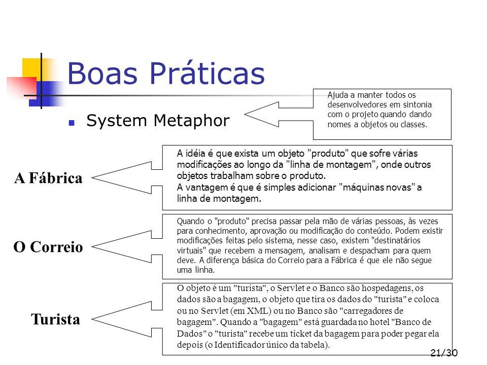 21/30 Boas Práticas System Metaphor Ajuda a manter todos os desenvolvedores em sintonia com o projeto quando dando nomes a objetos ou classes.