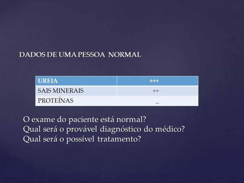 DADOS DE UMA PESSOA NORMAL O exame do paciente está normal? Qual será o provável diagnóstico do médico? Qual será o possível tratamento? UREIA +++ SAI