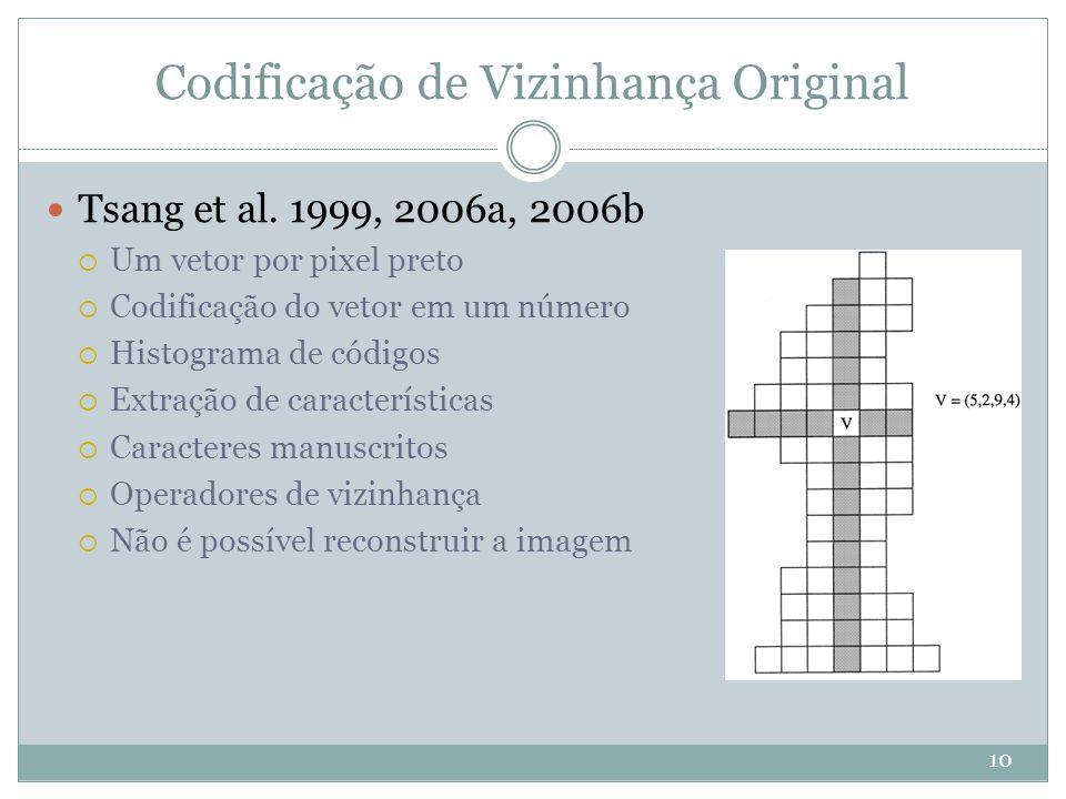 Codificação de Vizinhança Original 10 Tsang et al. 1999, 2006a, 2006b  Um vetor por pixel preto  Codificação do vetor em um número  Histograma de c