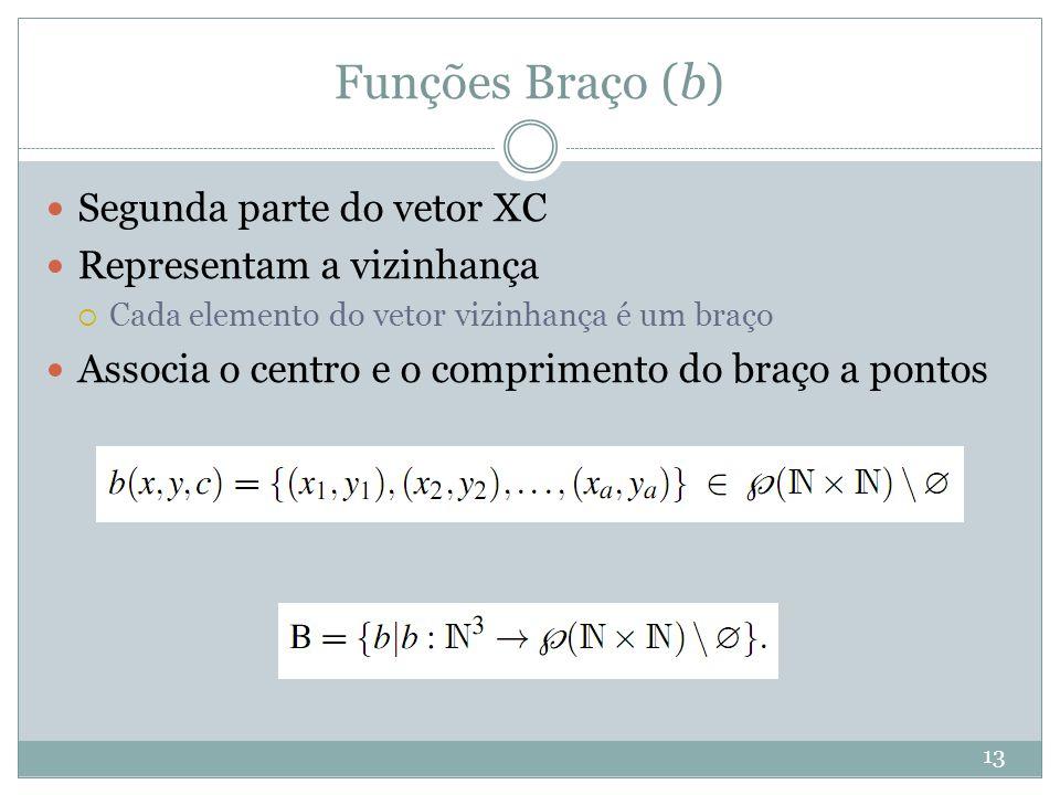 Funções Braço (b) 13 Segunda parte do vetor XC Representam a vizinhança  Cada elemento do vetor vizinhança é um braço Associa o centro e o comprimento do braço a pontos