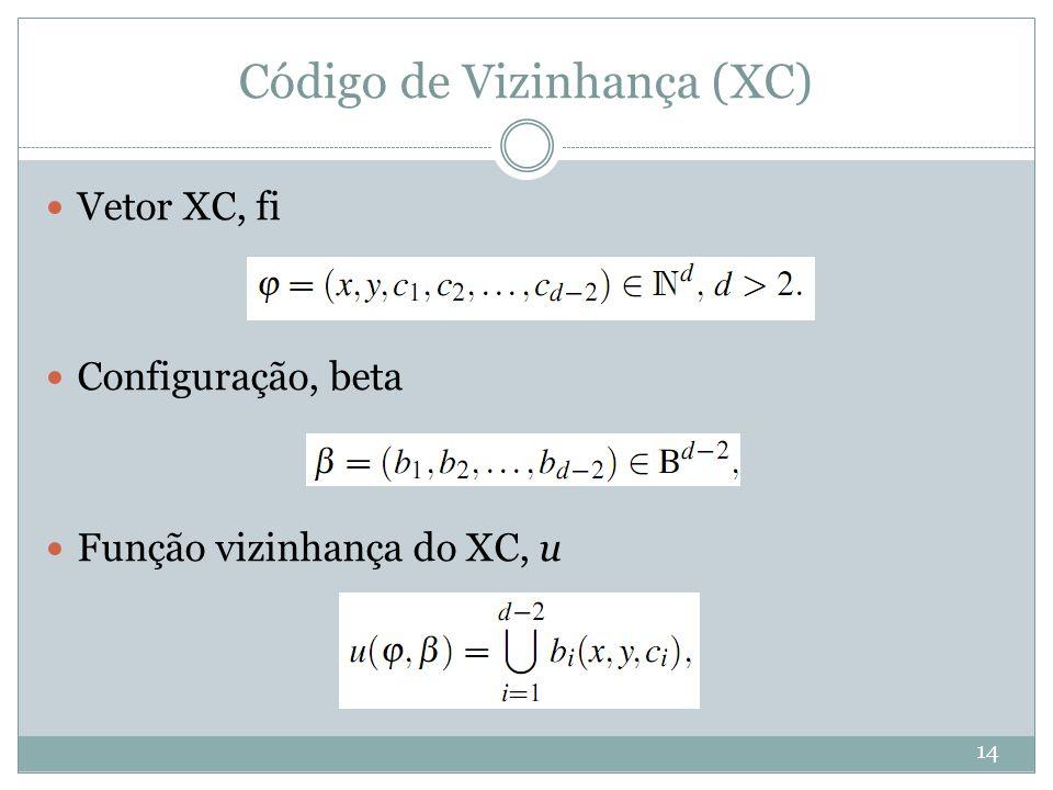 Código de Vizinhança (XC) 14 Vetor XC, fi Configuração, beta Função vizinhança do XC, u