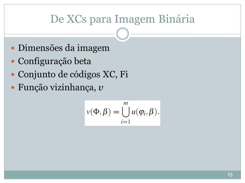 De XCs para Imagem Binária 15 Dimensões da imagem Configuração beta Conjunto de códigos XC, Fi Função vizinhança, v
