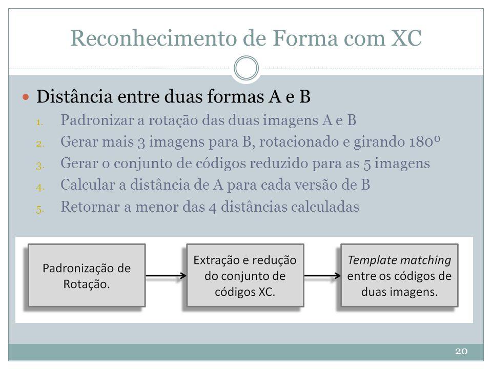 Reconhecimento de Forma com XC 20 Distância entre duas formas A e B 1. Padronizar a rotação das duas imagens A e B 2. Gerar mais 3 imagens para B, rot
