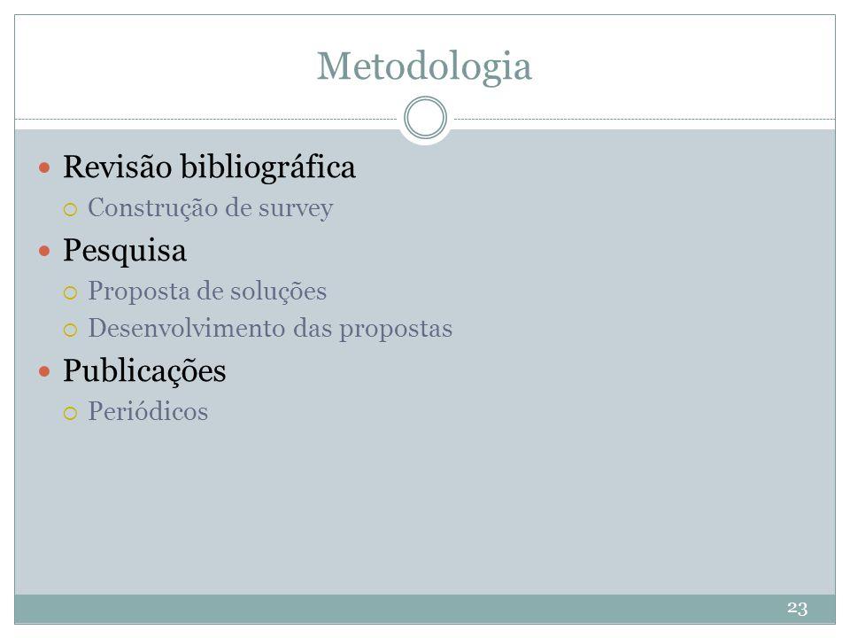 Metodologia 23 Revisão bibliográfica  Construção de survey Pesquisa  Proposta de soluções  Desenvolvimento das propostas Publicações  Periódicos