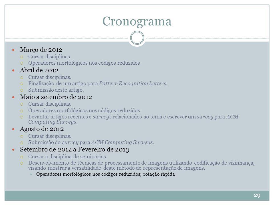 Cronograma 29 Março de 2012  Cursar disciplinas.  Operadores morfológicos nos códigos reduzidos Abril de 2012  Cursar disciplinas.  Finalização de