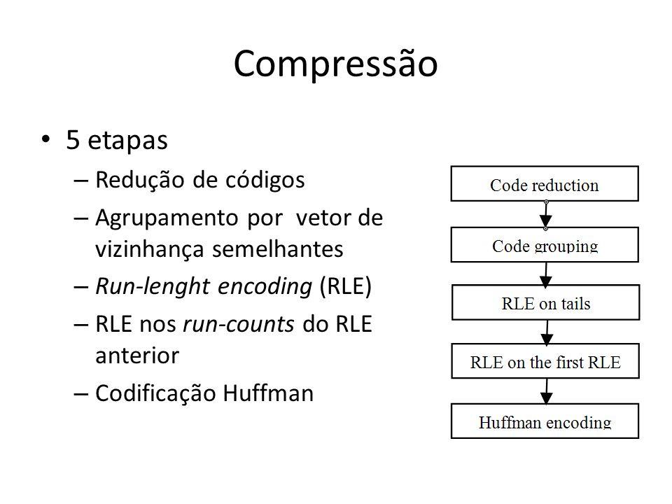 Compressão 5 etapas – Redução de códigos – Agrupamento por vetor de vizinhança semelhantes – Run-lenght encoding (RLE) – RLE nos run-counts do RLE ant