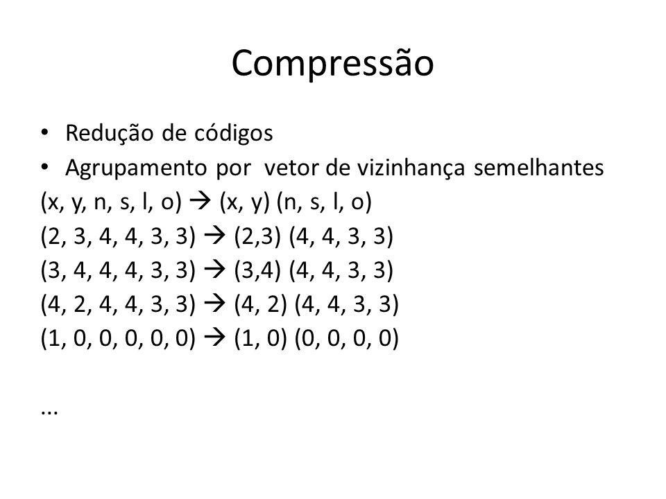 Compressão Redução de códigos Agrupamento por vetor de vizinhança semelhantes (x, y, n, s, l, o)  (x, y) (n, s, l, o) (2, 3, 4, 4, 3, 3)  (2,3) (4,