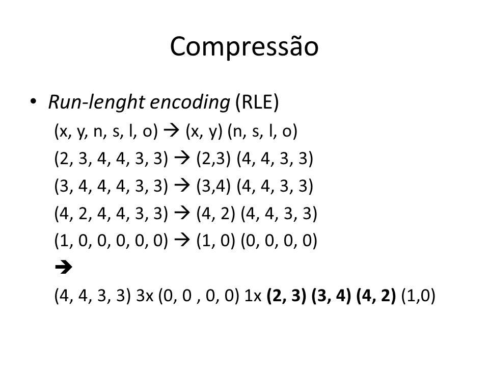 Compressão Run-lenght encoding (RLE) (x, y, n, s, l, o)  (x, y) (n, s, l, o) (2, 3, 4, 4, 3, 3)  (2,3) (4, 4, 3, 3) (3, 4, 4, 4, 3, 3)  (3,4) (4, 4