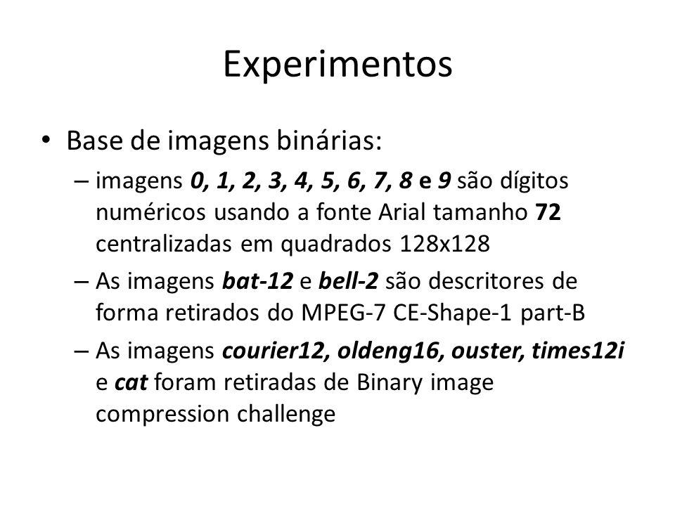 Experimentos Base de imagens binárias: – imagens 0, 1, 2, 3, 4, 5, 6, 7, 8 e 9 são dígitos numéricos usando a fonte Arial tamanho 72 centralizadas em