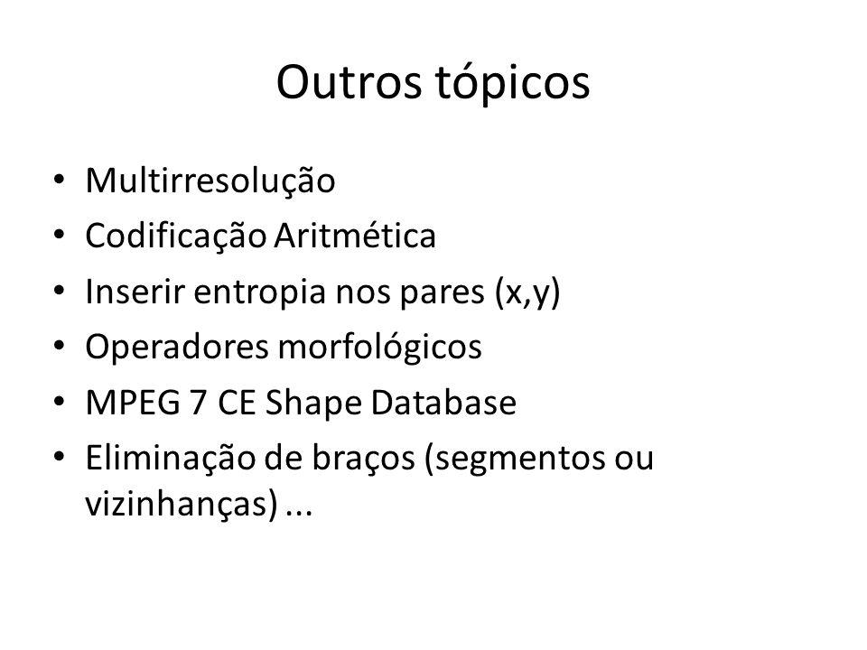 Outros tópicos Multirresolução Codificação Aritmética Inserir entropia nos pares (x,y) Operadores morfológicos MPEG 7 CE Shape Database Eliminação de