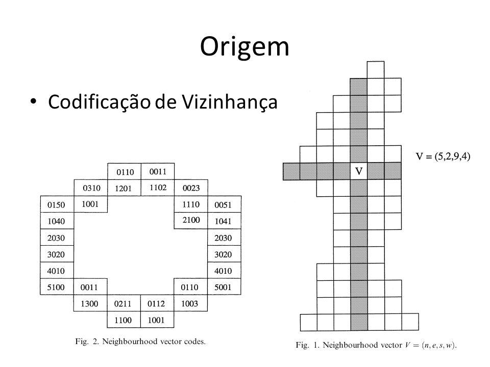 Códigos selecionados após a redução: – Torre (esquerda), bispo (centro), rainha (direita)