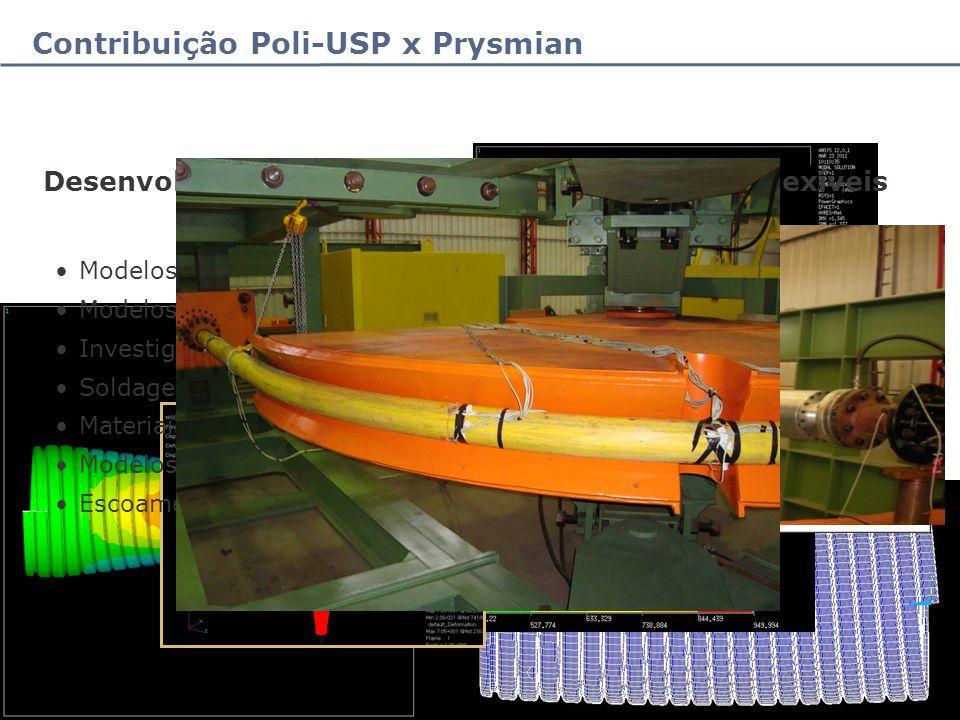 5 Presentation Title | Subtitle or client's name | XX Month Year ExteriorInterior Contribuição Poli-USP x Prysmian Desenvolvimento em Cabos Umbilicais