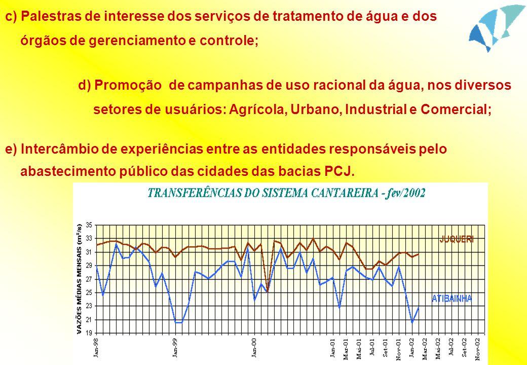 c) Palestras de interesse dos serviços de tratamento de água e dos órgãos de gerenciamento e controle; e) Intercâmbio de experiências entre as entidad