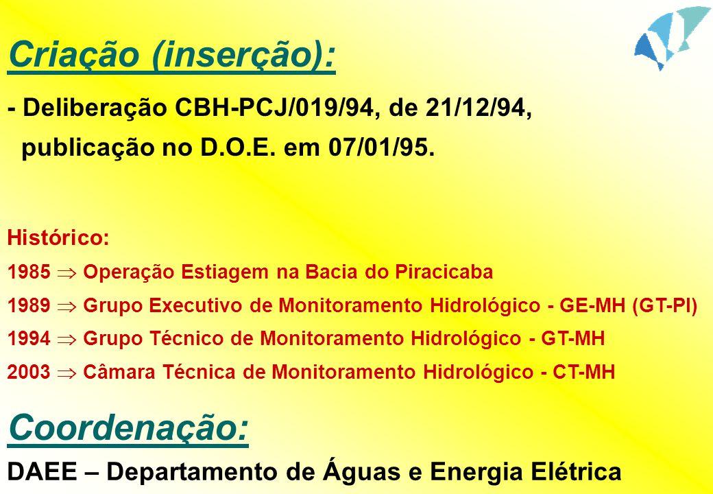 Criação (inserção): - Deliberação CBH-PCJ/019/94, de 21/12/94, publicação no D.O.E. em 07/01/95. Histórico: 1985  Operação Estiagem na Bacia do Pirac