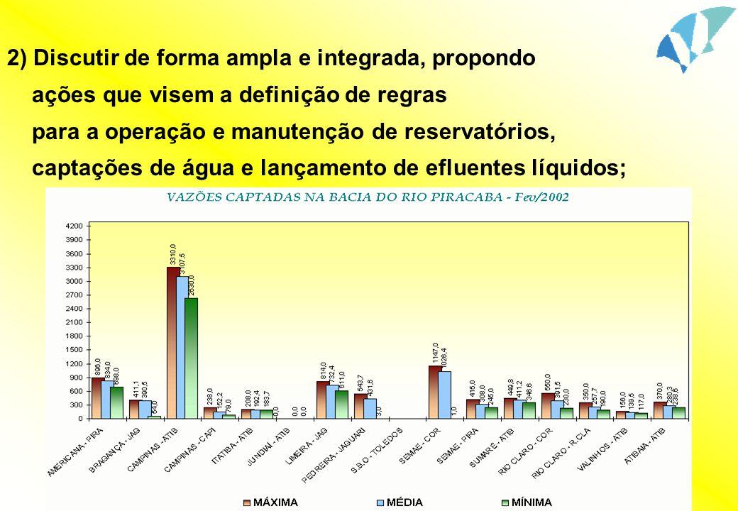 VIII - Priorizar (inclusive com recursos do FEHIDRO) a atualização do cadastro dos irrigantes das bacias do PCJ e promover e difundir tecnologias de baixo consumo de água; IX - Intensificar o monitoramento da qualidade dos efluentes lançados nos rios das bacias do PCJ e, X - Rever, de forma integrada pelos respectivos comitês de bacias, as demandas e as disponibilidades hídricas das bacias do PCJ e Alto Tietê.